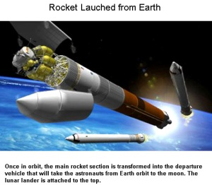 Rocket Launched from Earth