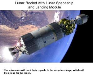 Rocket with Lunar Orbiter & Lander