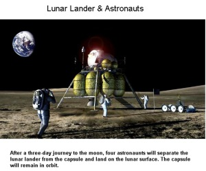 Lunar Lander on the Moon With Astronauts